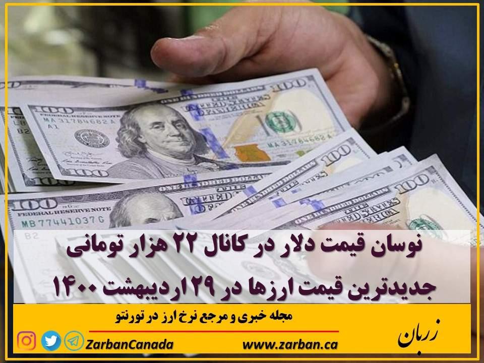 نوسان قیمت دلار در کانال ۲۲ هزار تومانی در ۲۹ اردیبهشت ۱۴۰۰
